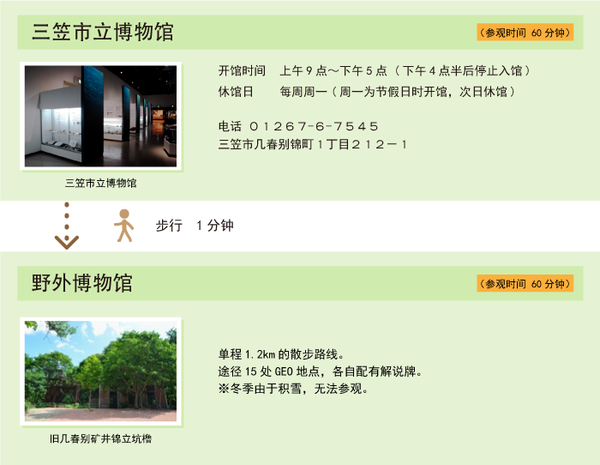 【自驾篇】满足!三笠GEO公园体验路线
